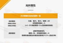 2020dnf春节套属性一览 2020dnf春节套属性介绍
