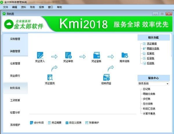 金太郎财务软件KIS专业版