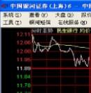"""中国银河证券""""双子星""""网上交易软件3.0"""